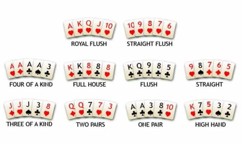 Poker online là gì? Luật và cách chơi Poker online tại 12bet