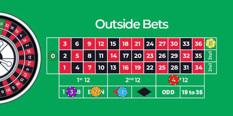cược ngoài bàn roulette
