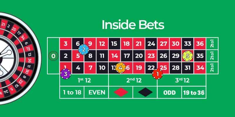 cược trong bàn roulette