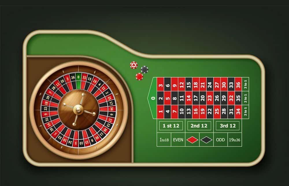 luật chơi roulette