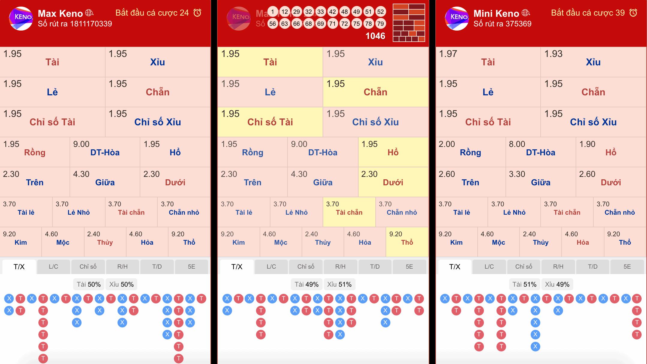 cách chơi xổ số keno trên 12bet