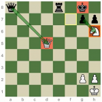 What is the strongest combination attack in chess?