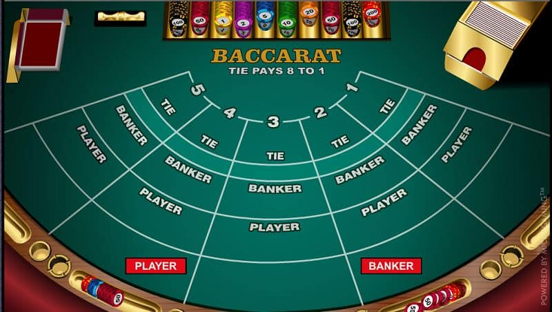 Rules and easiest way to play Baccarat online at 12bet