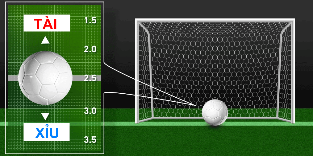 How to read football odds