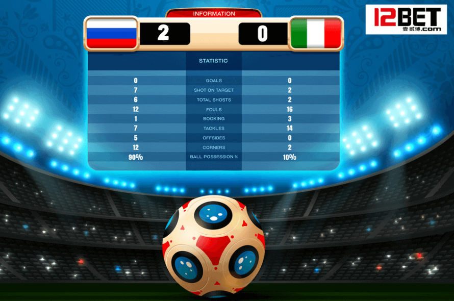 Soccer scores and the most accurate soccer score prediction tips