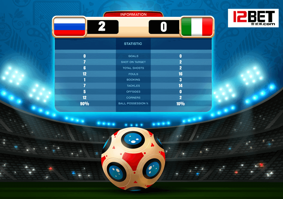 What is soccer score prediction?