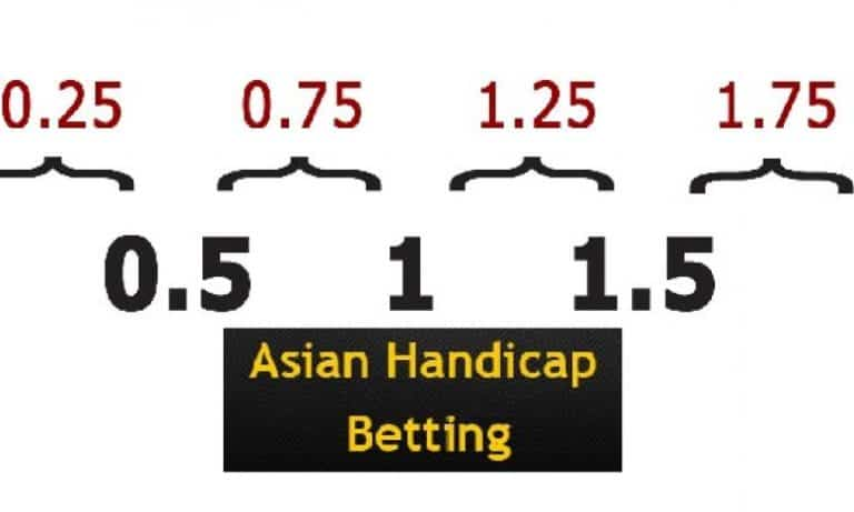 What is Handicap?  How to calculate basic Handicap odds at 12bet